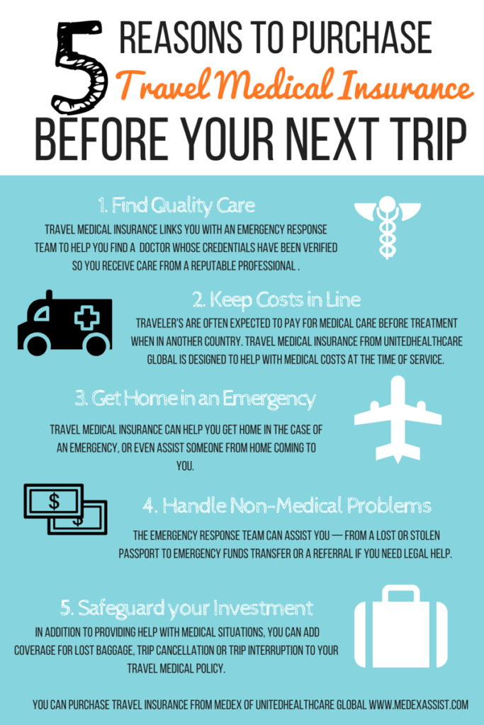 5 Reasons to Purchase Travel Medical Insurance before your Next Trip